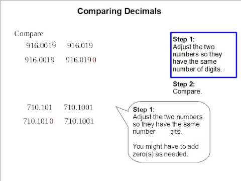 How to Compare Decimals