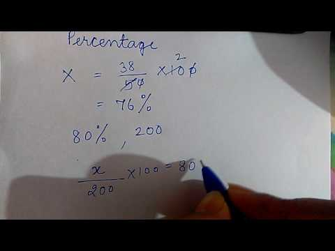 Percentage of marks