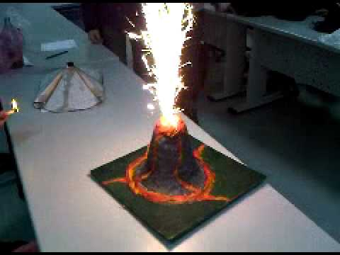 School Geography Project: Make a Volcano