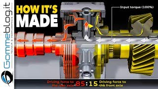 Audi Quattro DIFFERENCES - Centre Differential vs Haldex vs Ultra - HOW IT