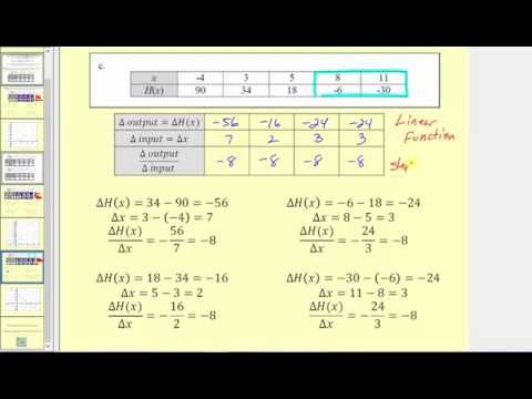 Determine if a Table of Values Represents a Linear Function