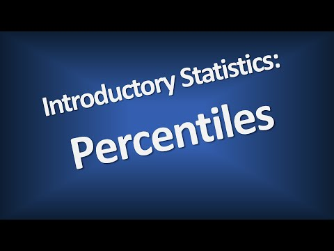 Percentiles - Introductory Statistics