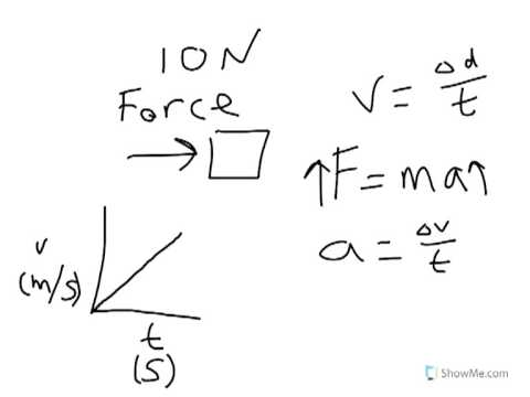 Physics 1: Force, acceleration, velocity