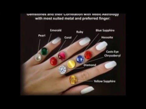 Effective Use of Gems in Astrology