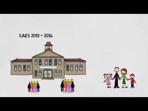 SAES - Increase in School Population