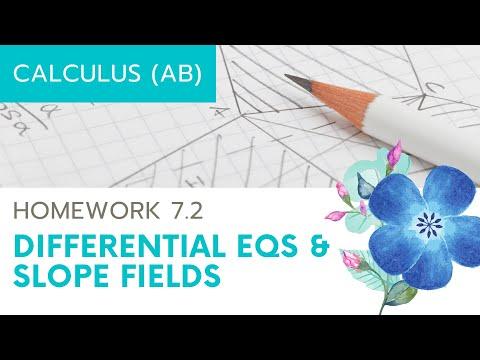 Calculus AB Homework 7.2 Slope Fields