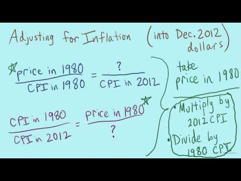 Investigating Real & Nominal Dollars Part 2a (2nd CPI example)