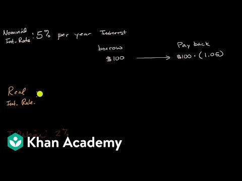 Nominal interest, real interest, and inflation calculations | APⓇ Macroeconomics | Khan Academy