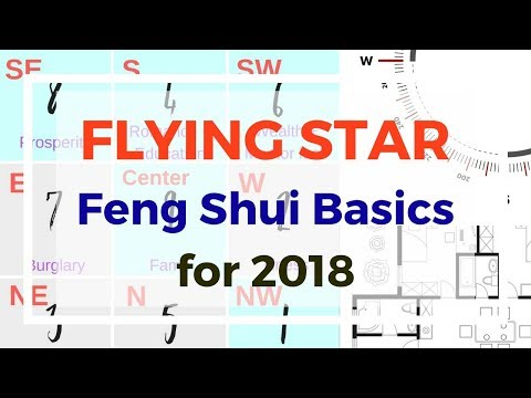 Flying Star Feng Shui basics - find the facing direction and using 2018 chart