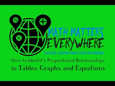 How to Identify Proportional Relationships in Tables, Graphs, and Equations Video