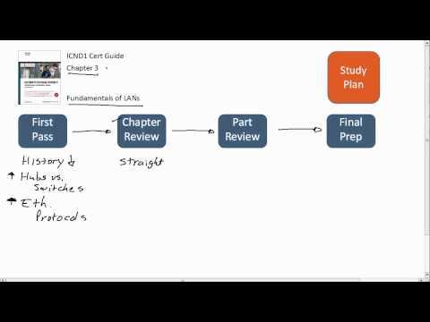 ICND1 Chapter 3 Study Plan