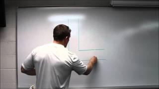 Small Unit Tactics Part 1 - Bumping vs Bounding