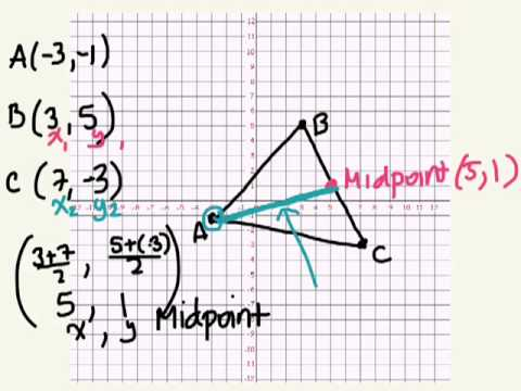 Finding Midpoint and Median of a Line Segment 2.1 gr 10 academic 09 25 13