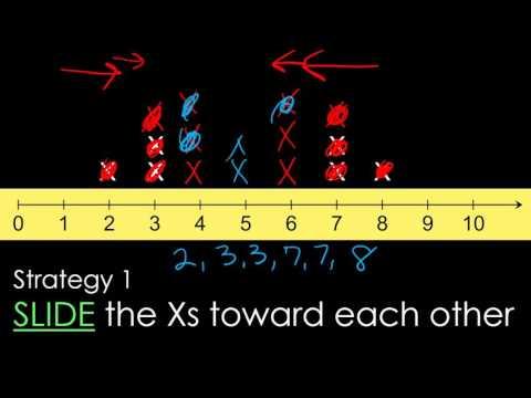 6.15a Mean as a Balance Point