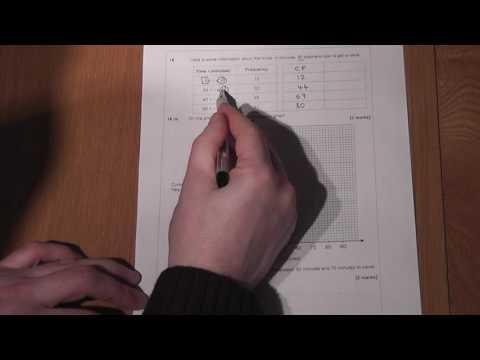 GCS maths: Plotting cumulative frequency easily