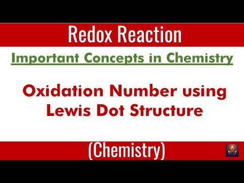 How to figure out Oxidation Number