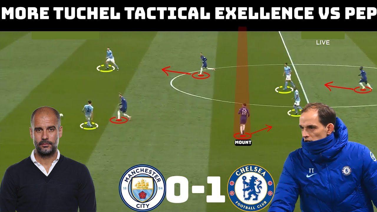 Tactical Analysis: Chelsea 1-0 Man City   How Tuchel Ended The Quadruple  