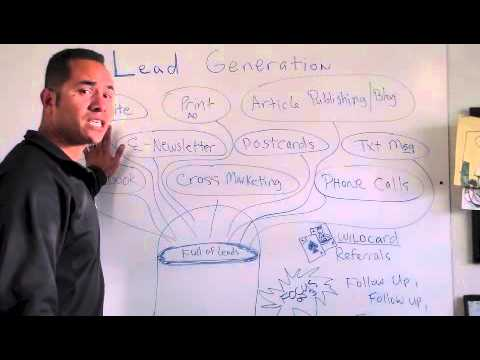 Personal Training Business Lead Generation