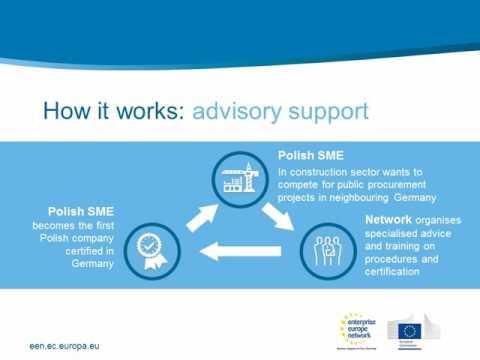 Enterprise Europe Network - PowerPoint presentation