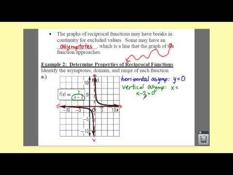 Algebra 2: 8.3 Notes: Example 2 - Determine Properties of Reciprocal Functions