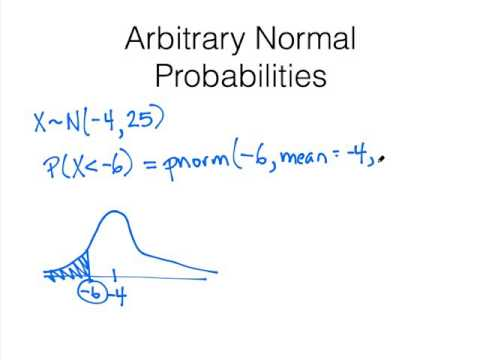 Calculating Normal Probabilities in R