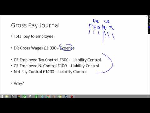 Wages Journal Basics - How to Payroll Accounting