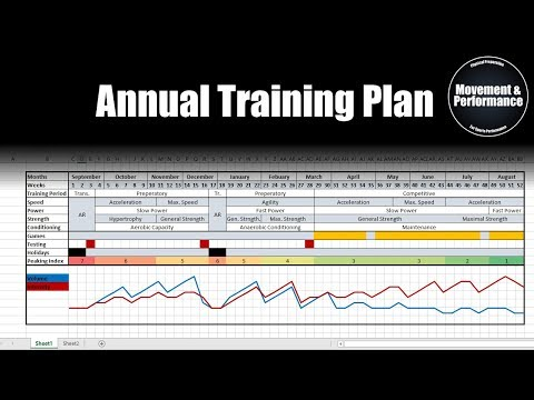 Creating a Periodized Annual Training Plan for Team-Sport Athletes on Excel | Programming