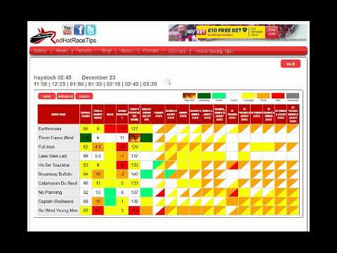 Horse Racing Tips Today… 23/12/17 Haydock races NAP from RedHotRaceTips.co.uk