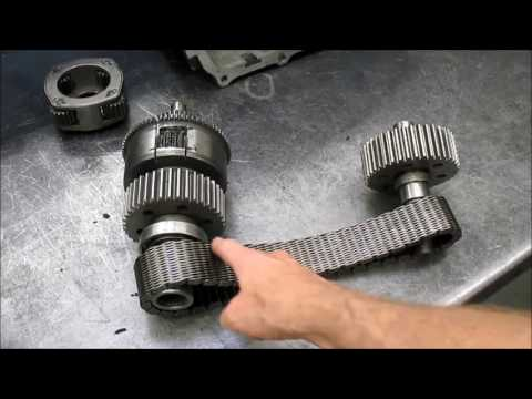 Center Differential Explained