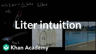 Liter Intuition Measurement And Geometry 3th Grade Khan Academy