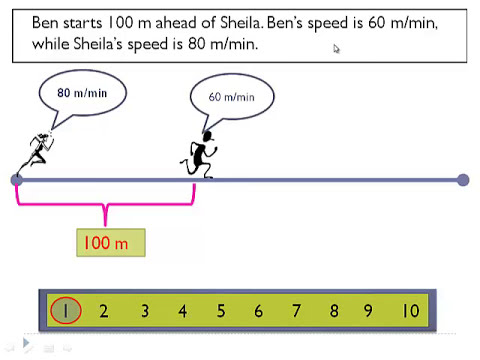 Singapore Math Grade 6: Speed Catching up 01 - Using Models to solve speed problems