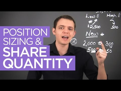 Position Sizing & Share Quantity: How Many Shares to Buy in a Stock?