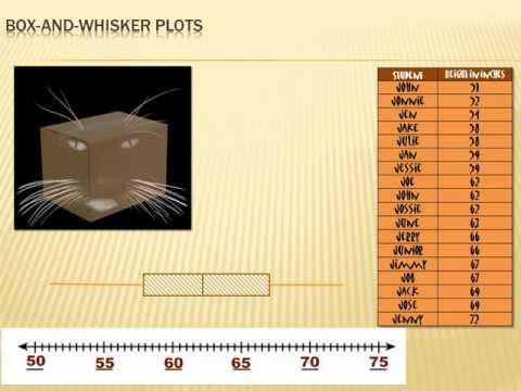 Statistics - Box-and-Whisker Plots: 8th grade math