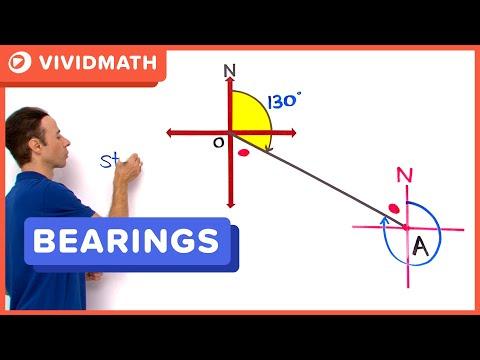 How To: Bearings Problem - VividMaths.com