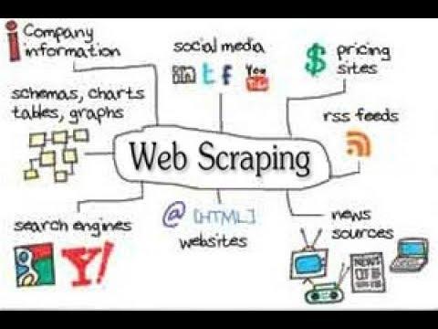 Best Free Website scraper,Scrape multiple pages 2017 Amazing Video
