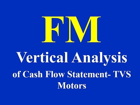 Financial Modelling- Vertical Analysis of Cash Flow Statement- TVS Motors