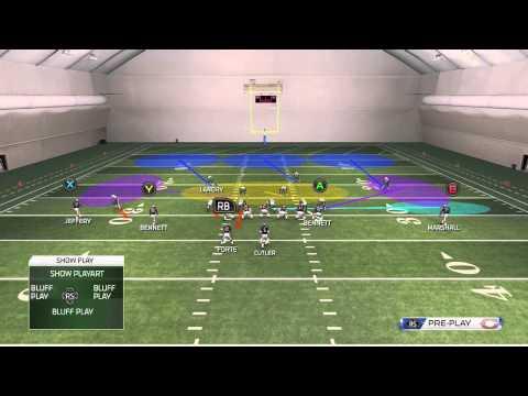 Madden 25 | Best Blitz Scheme for Next Gen ~ 43 Under (Xbox One / PS4)