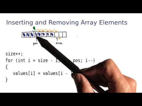 Inserting and Removing Arrays - Intro to Java Programming