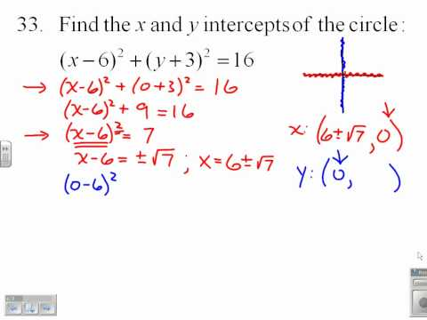 Find the  x  and  y  Intercepts of a Circle  9.1.33