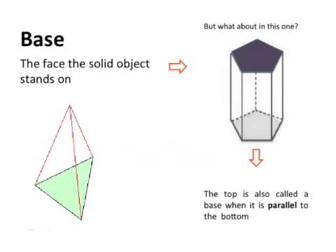 Shapes In Space PowerPoint | Base