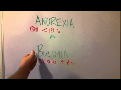 High-Yield Board Studying: Anorexia vs Bulimia