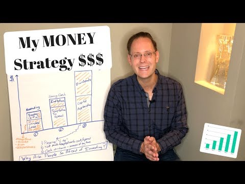 My Relationship With MONEY  (Dividend Investing Vs. Saving Money Vs. Spending)