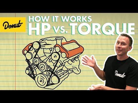 Torque vs Horsepower | How It Works