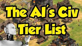 The AI's Favourite Civilizations [AoE2]