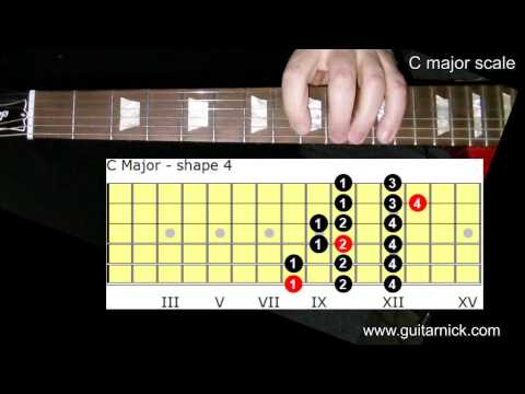 C major guitar scale - learn to play, guitar lesson