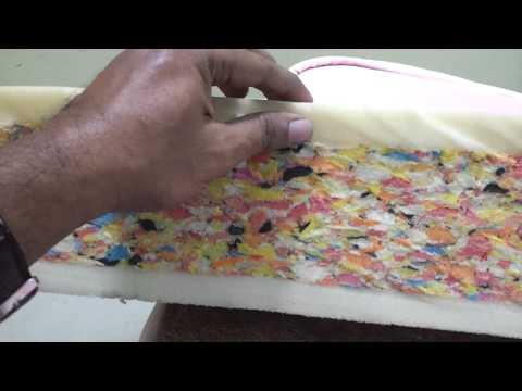 Types of mattress review in hindi - themattressexpertindia