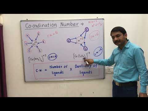 Trick to find Coordination  Number  Of  Complex Compounds / Coordinate  Compounds