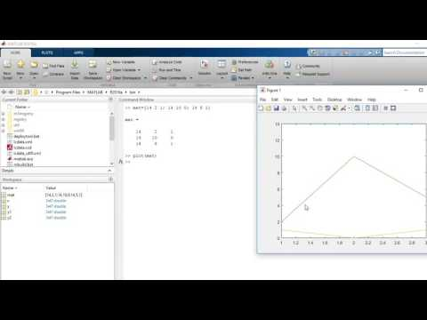 Plot in Matlab add title, label, legend and subplot