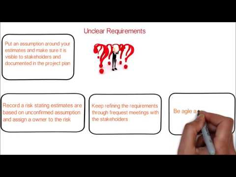 1. How to handle unclear requirements in project management | practical tactical tips for managers