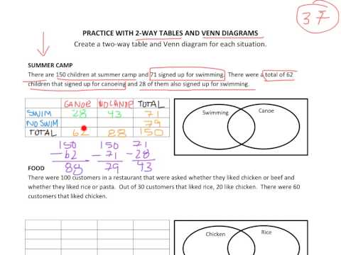 Magic Math For 7s Multiplication Learning The Times Table Two